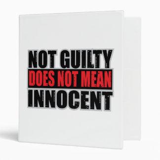 """No culpable no significa al Innocent Carpeta 1"""""""