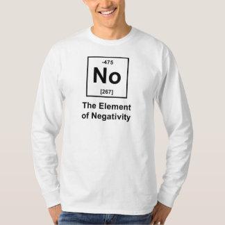 No, el elemento de la negatividad playera