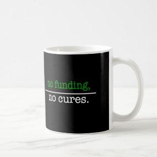 no funding, no cures coffee mug