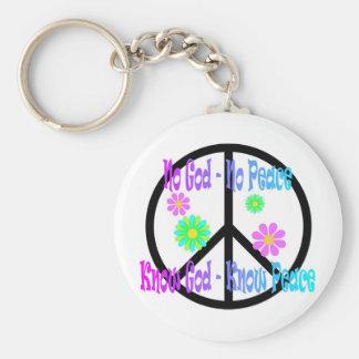 No God No Peace, Know God Know Peace gift Keychain