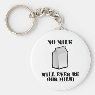 No hay leche nunca nuestra leche llavero redondo tipo pin