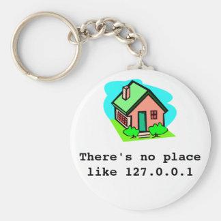 No hay lugar como el llavero de 127.0.0.1