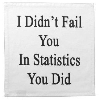 No le fallé en estadísticas que usted lo hizo servilleta