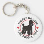 No Love Like Poodle Love-Black Keychains