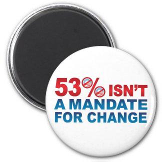 NO MANDATE FOR CHANGE Magnet