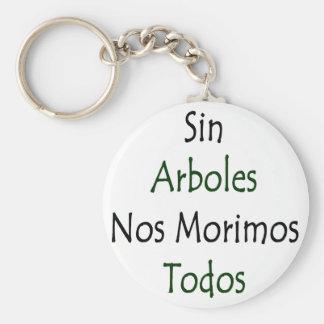 No. Morimos Todos de Arboles del pecado Llavero Personalizado