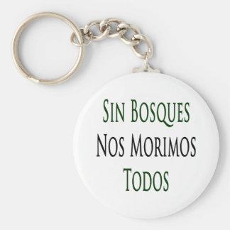 No. Morimos Todos de Bosques del pecado Llaveros Personalizados