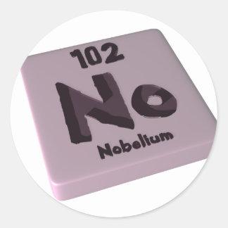 No Nobelium Classic Round Sticker