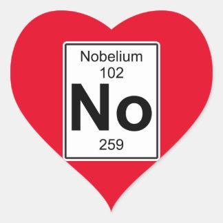 No - Nobelium Heart Sticker