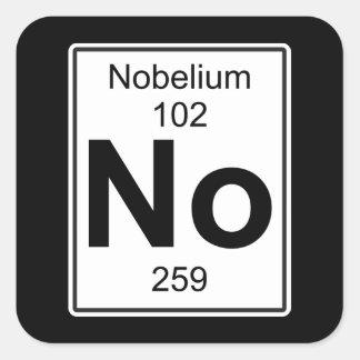 No - Nobelium Square Sticker