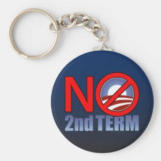 NO Obama Second Term Basic Round Button Keychain