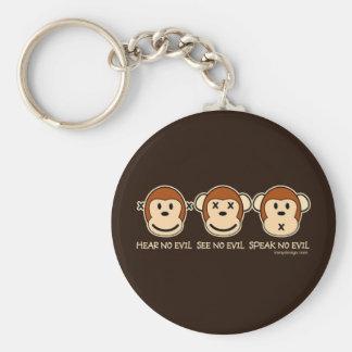 No oiga ningún mono del mal llavero redondo tipo pin