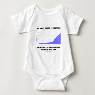 No One Is Immune To Inflation Upward March Prices Baby Bodysuit