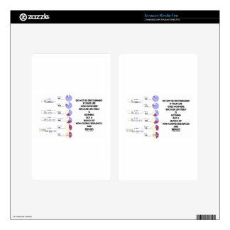 No sea secuencias desalientadoras de la No-Codific Kindle Fire Skins