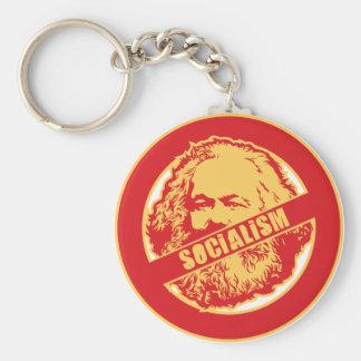 No Socialism Key Chain