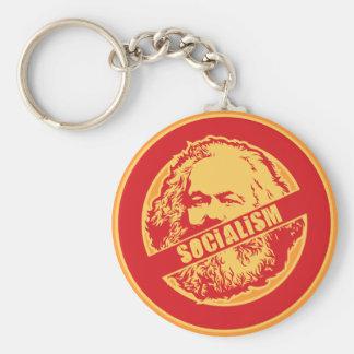No Socialism Basic Round Button Keychain