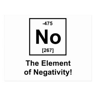 No, The Element of Negativity Postcard