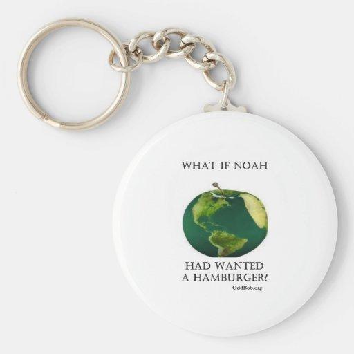 Noah Llavero Personalizado