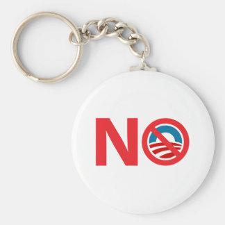 NObama Anti Obama Sign Basic Round Button Keychain