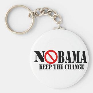 Nobama Basic Round Button Keychain