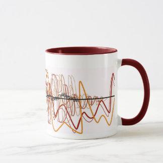 *Noise Mug