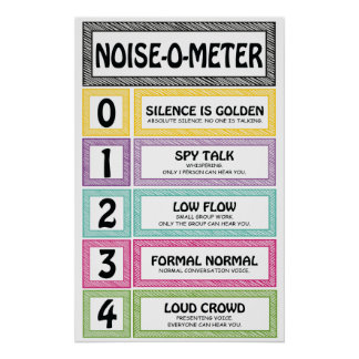 Noise-O-Meter Classroom Management Teacher Sign Poster