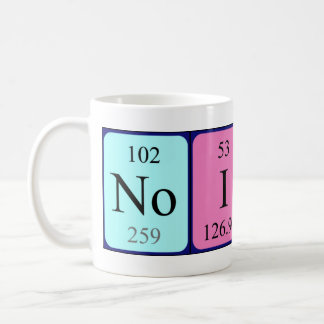 Noisy periodic table word mug