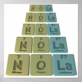 Nola as Nitrogen Oxygen Lanthanum Poster