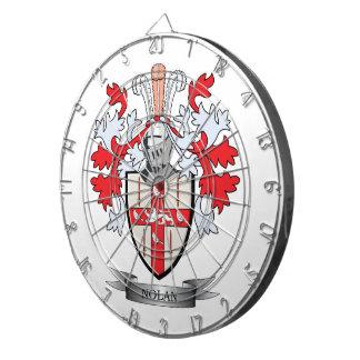 Nolan Coat of Arms Dartboard