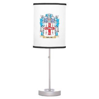 Nolan Coat of Arms - Family Crest Desk Lamp
