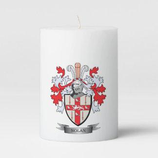 Nolan Coat of Arms Pillar Candle