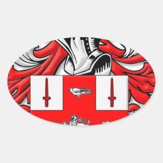 Nolan Coat of Arms Sticker
