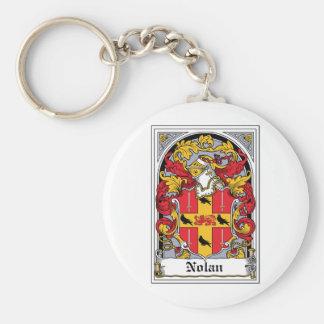 Nolan Family Crest Basic Round Button Keychain