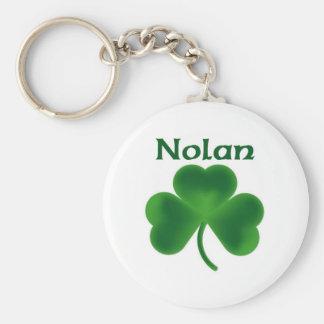 Nolan Shamrock Basic Round Button Keychain