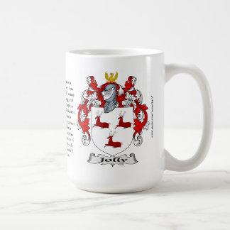 Nombre alegre, el origen, el significado y el escu tazas de café