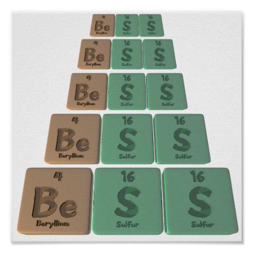 Nombre-Bess-Ser-S-S-beriliO-azufre-Azufre Póster