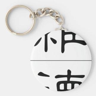 Nombre chino para el bamboleo 20859_2.pdf llavero