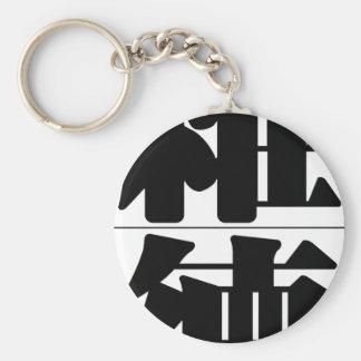 Nombre chino para el bamboleo 20859_3.pdf llaveros personalizados