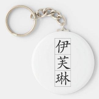 Nombre chino para Evelyn 20120_1.pdf Llaveros Personalizados