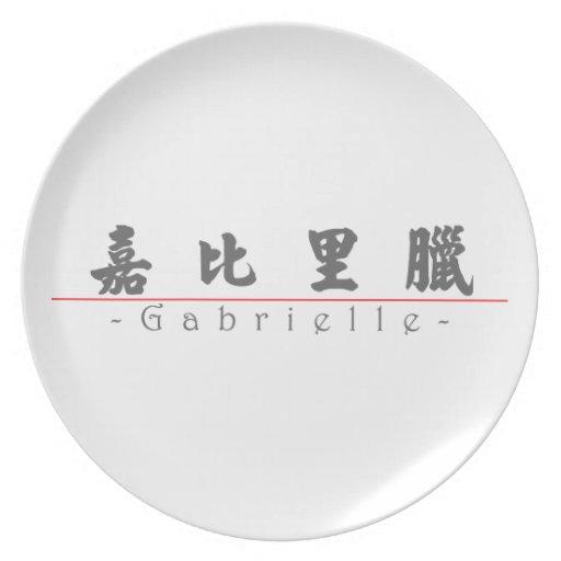 Nombre chino para Gabrielle 20129_4.pdf Plato De Comida