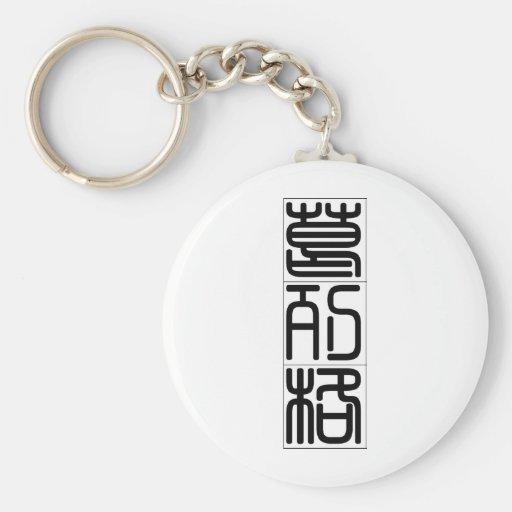 Nombre chino para Greg 20606_0.pdf Llavero Personalizado