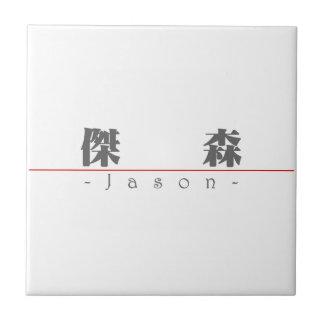 Nombre chino para Jason 20651_3 pdf Tejas Cerámicas