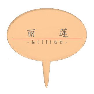 Nombre chino para Lillian 20208_1 pdf Figura Para Tarta