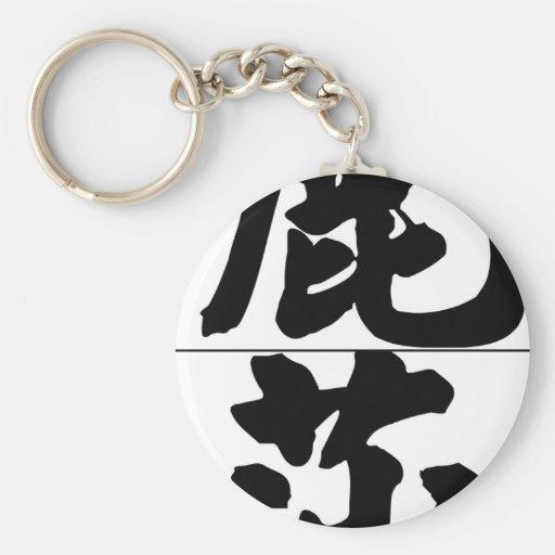Nombre chino para Lisa 20211_4.pdf Llaveros Personalizados