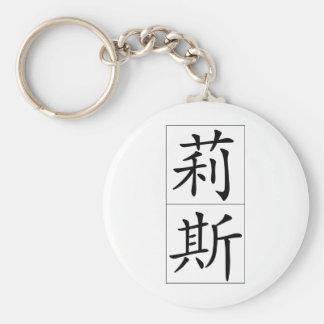 Nombre chino para Liz 20212_1.pdf Llavero Redondo Tipo Pin