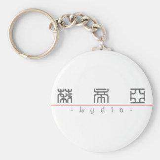 Nombre chino para Lydia 20216_0.pdf Llavero Redondo Tipo Pin