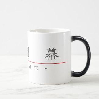 Nombre chino para Tatum 21344_2.pdf Taza