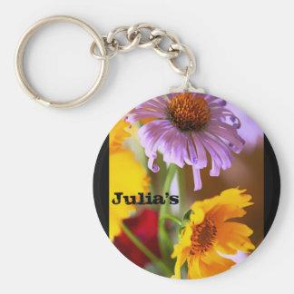 Nombre: Julia Llavero Redondo Tipo Pin