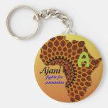 Nombres africanos llaveros