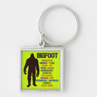 Nombres de Bigfoot Llaveros Personalizados